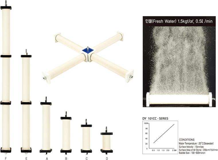 Керамические цилиндрические диффузоры