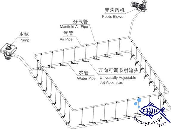 Инжектор Вентури PS, Китай