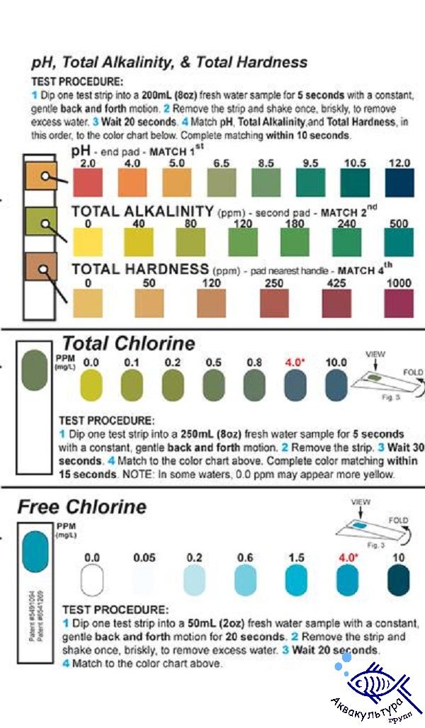 Полный набор тестов для водопроводной воды