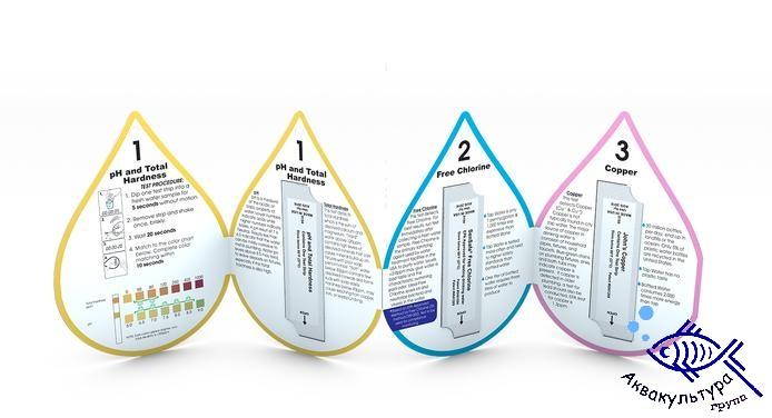 Тесты для водопроводной воды